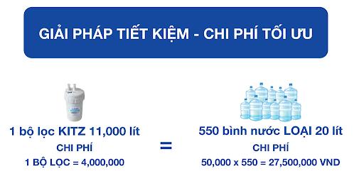 Giải pháp thiết bị lọc nước tại vòi