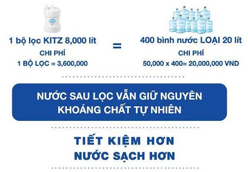 Giải pháp tiết kiệm nước sạch
